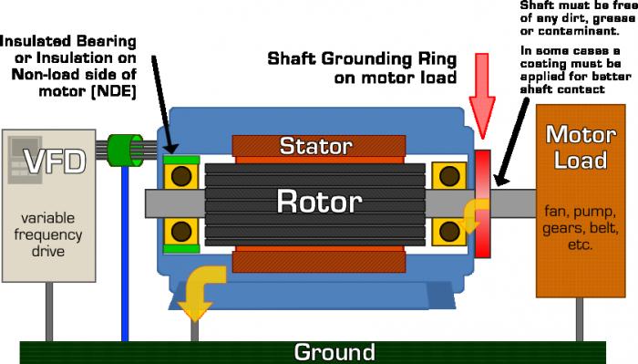Toshiba Electric Motor Wiring Diagram furthermore MARATHON GT3424 likewise Proper Grounding Of Vfd Motor Diagram as well Proper Grounding Of Vfd Motor Diagram further Proper Grounding Of Vfd Motor Diagram. on proper grounding of vfd motor diagram